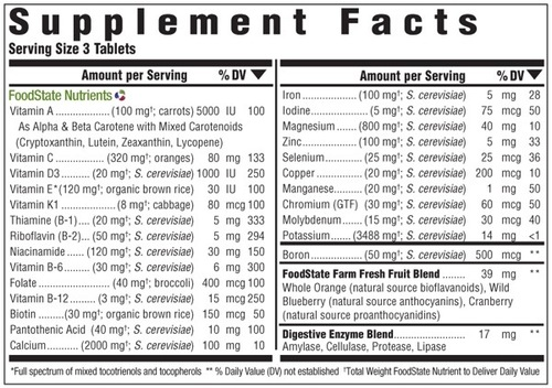 Supplement Facts for MegaFood Alpha Teen  90 Tablets