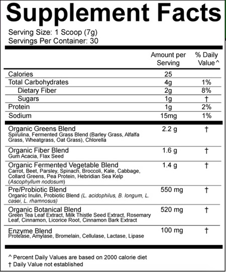 Supplement Facts for Dr Colbert Divine Health Fermented Green Supremefood  60 Days Powder